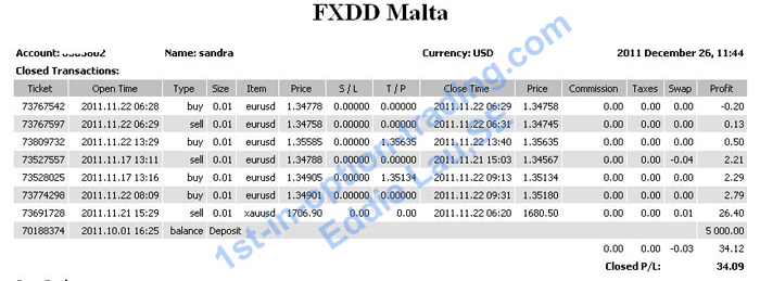 Seminar options trading jakarta