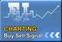EL Charting